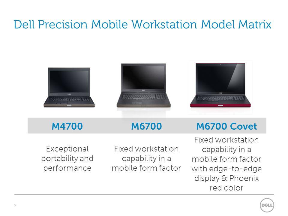 Dell Precision Mobile Workstation Model Matrix