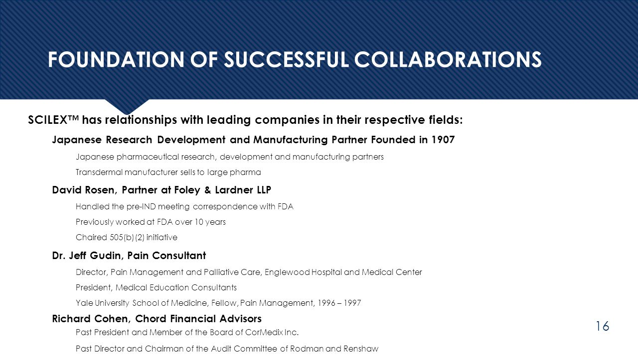 Foundation of Successful Collaborations