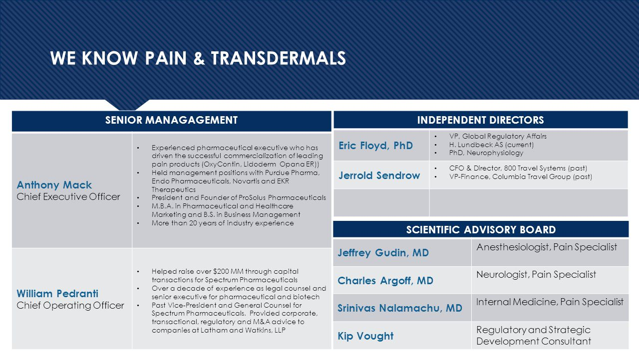 We Know Pain & Transdermals