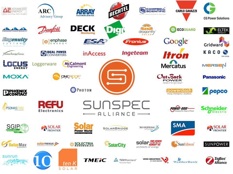 Now 60+ members strong, SunSpec has com a long way.