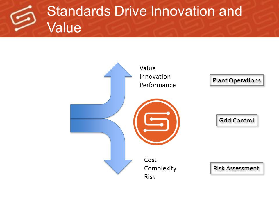 Standards Drive Innovation and Value
