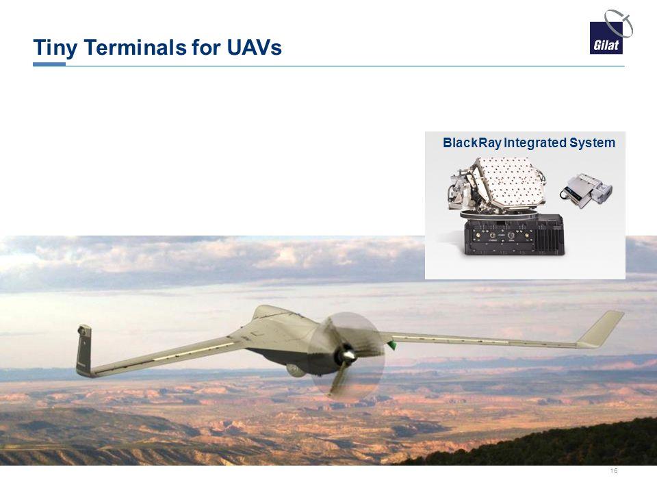 Tiny Terminals for UAVs