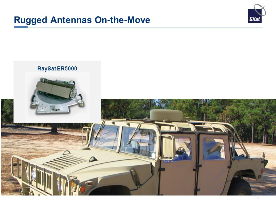Rugged Antennas On-the-Move