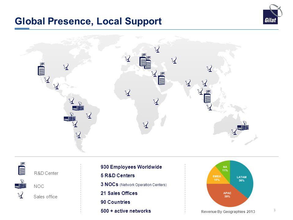 Global Presence, Local Support