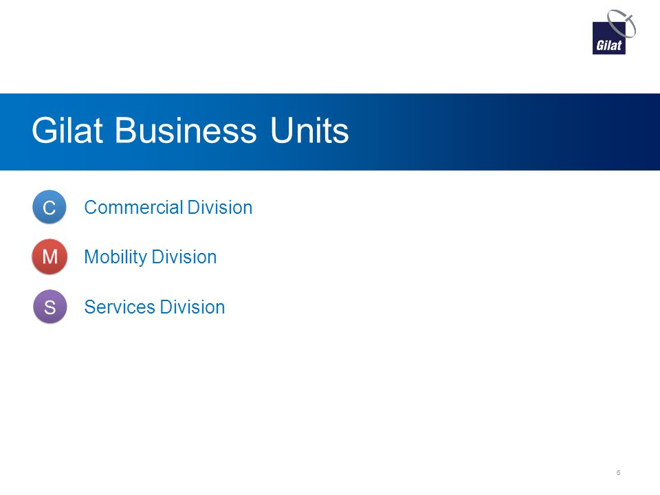 Gilat Business Units Commercial Division Mobility Division