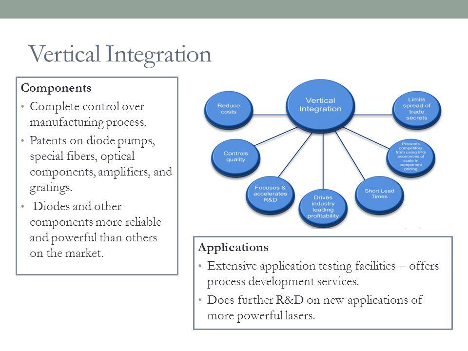 Vertical Integration Components