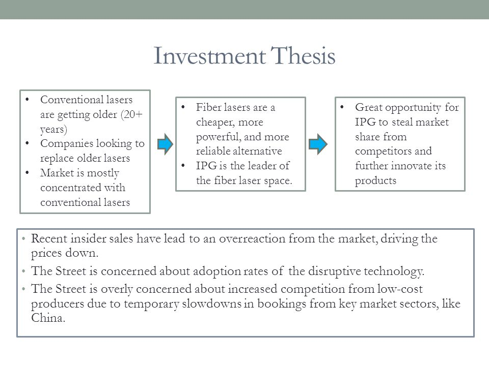 Investment Thesis Conventional lasers are getting older (20+ years) Companies looking to replace older lasers.