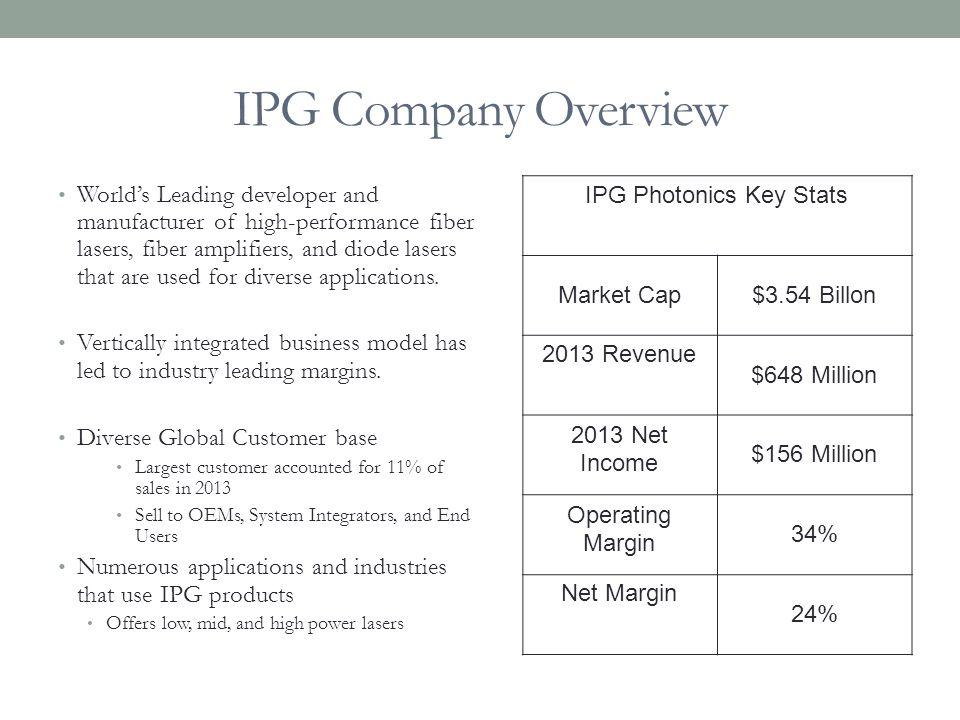 IPG Photonics Key Stats
