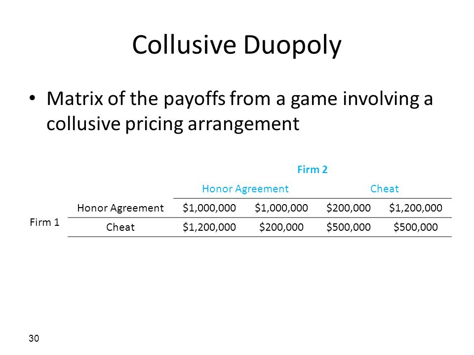 Collusive Duopoly Matrix of the payoffs from a game involving a collusive pricing arrangement. Firm 2.