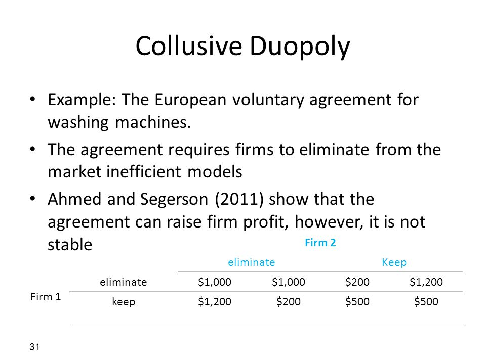 Collusive Duopoly Example: The European voluntary agreement for washing machines.