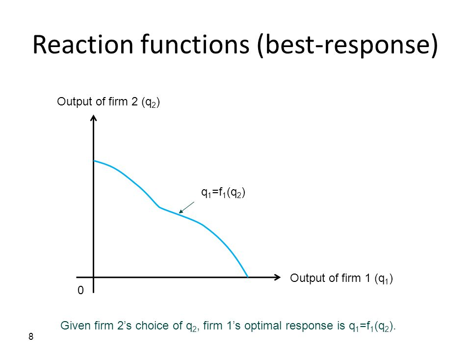 Reaction functions (best-response)