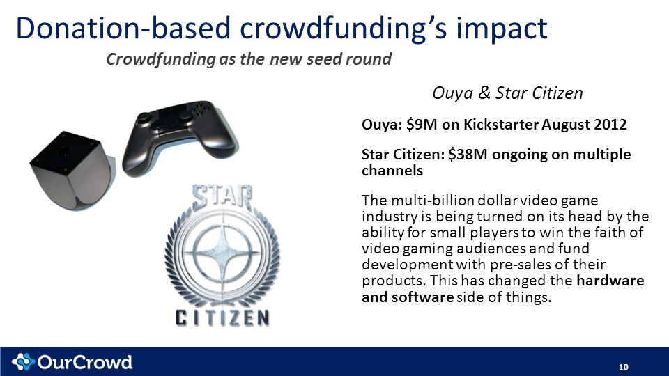 Donation-based crowdfunding's impact