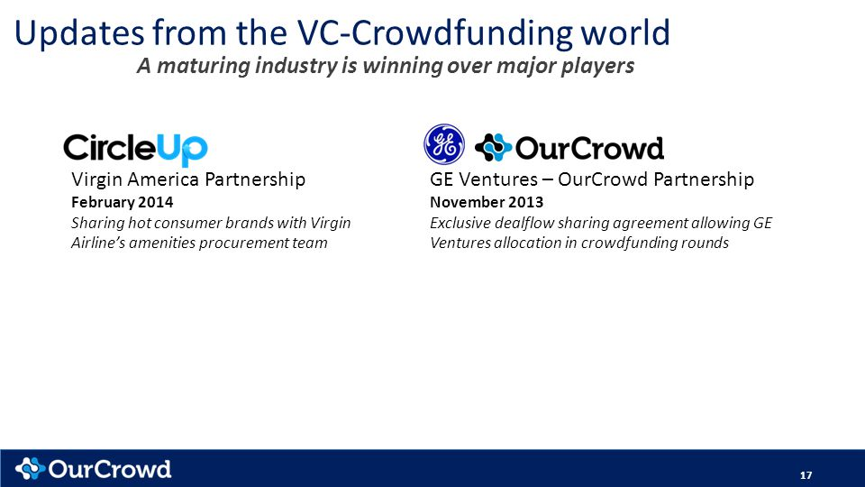 Updates from the VC-Crowdfunding world