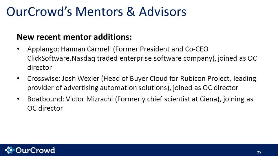OurCrowd's Mentors & Advisors