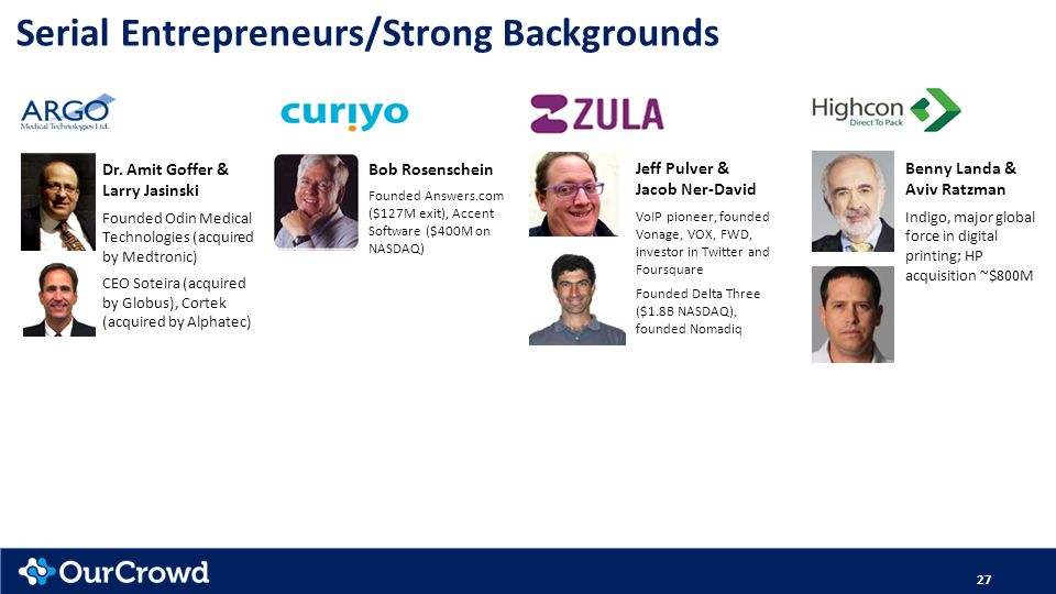 Serial Entrepreneurs/Strong Backgrounds
