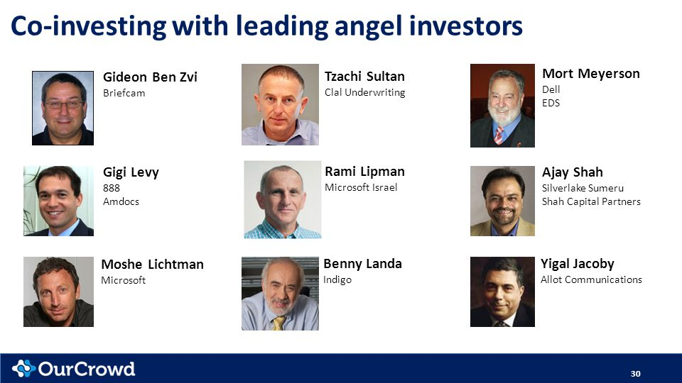 Co-investing with leading angel investors