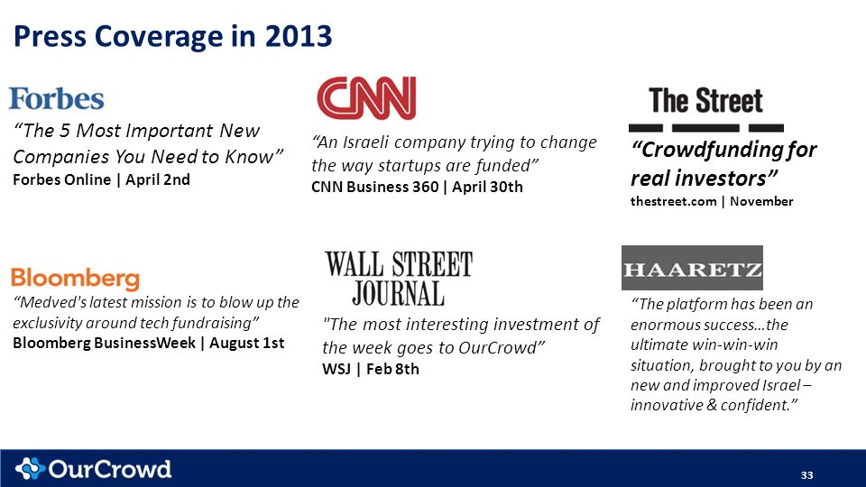 Press Coverage in 2013 Crowdfunding for real investors