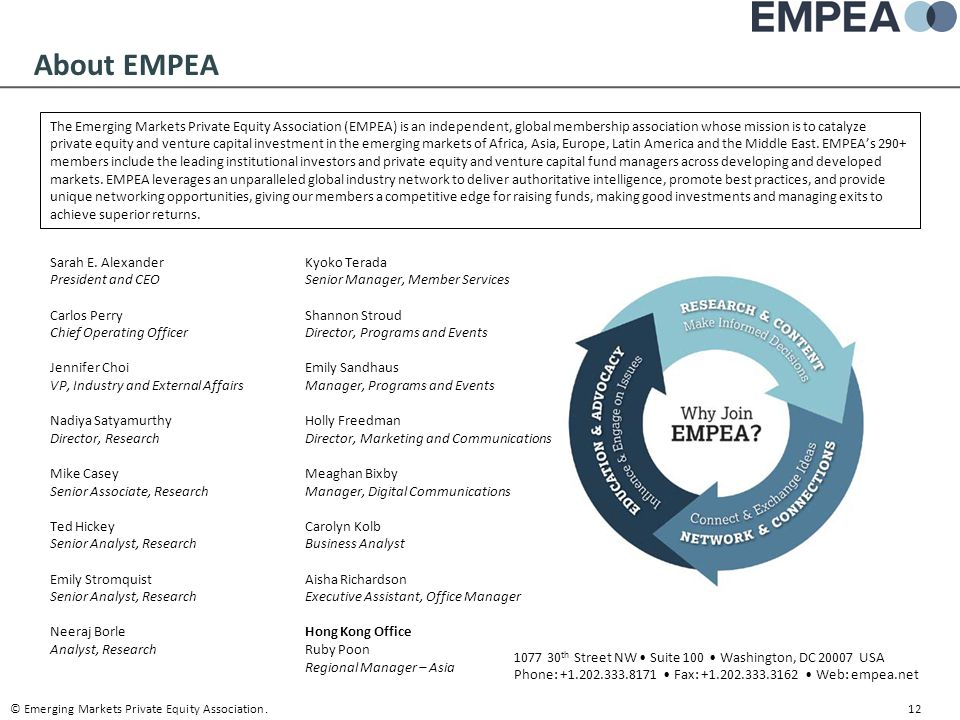 About EMPEA