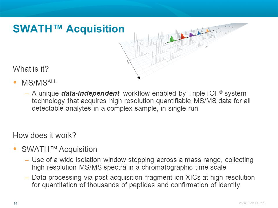 SWATH™ Acquisition What is it MS/MSALL How does it work