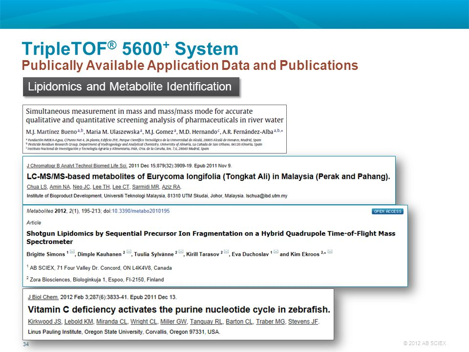 TripleTOF® 5600+ System Publically Available Application Data and Publications