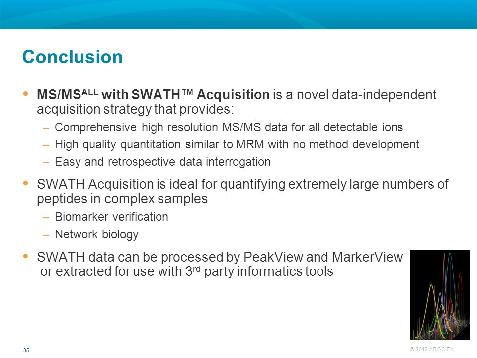 Conclusion MS/MSALL with SWATH™ Acquisition is a novel data-independent acquisition strategy that provides: