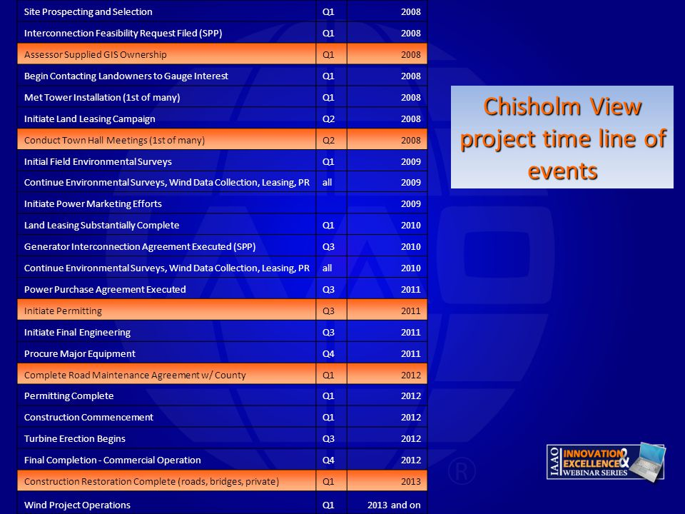 Chisholm View project time line of events