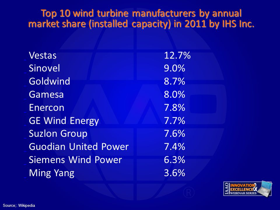 Top 10 wind turbine manufacturers by annual market share (installed capacity) in 2011 by IHS Inc.