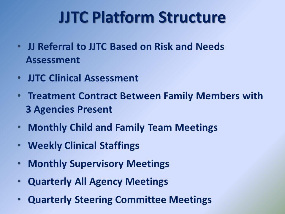 JJTC Platform Structure