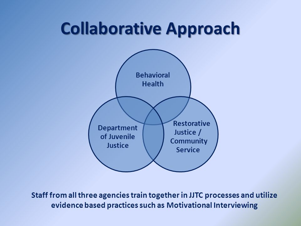 Collaborative Approach