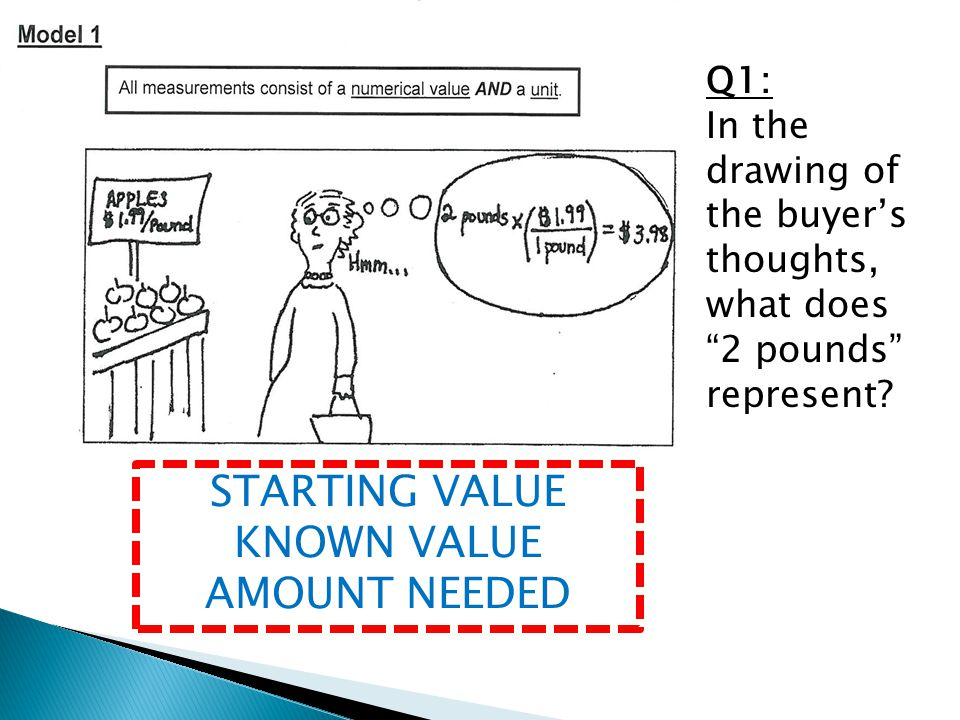 STARTING VALUE KNOWN VALUE AMOUNT NEEDED