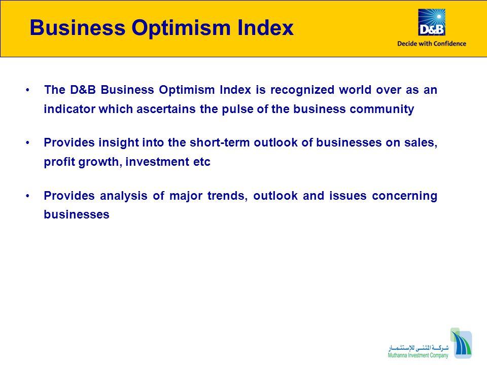 Business Optimism Index