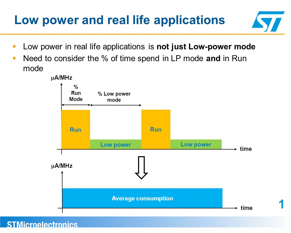 Low power and real life applications