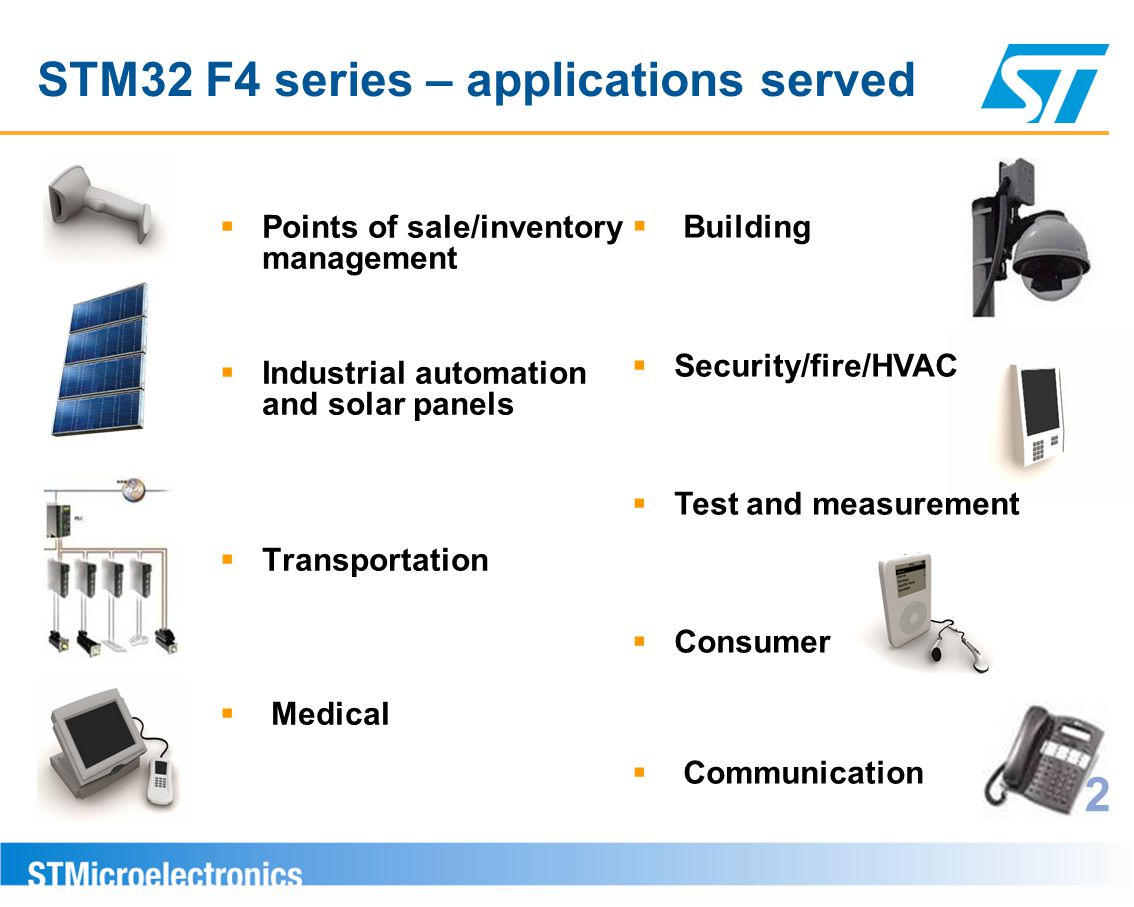 STM32 F4 series – applications served