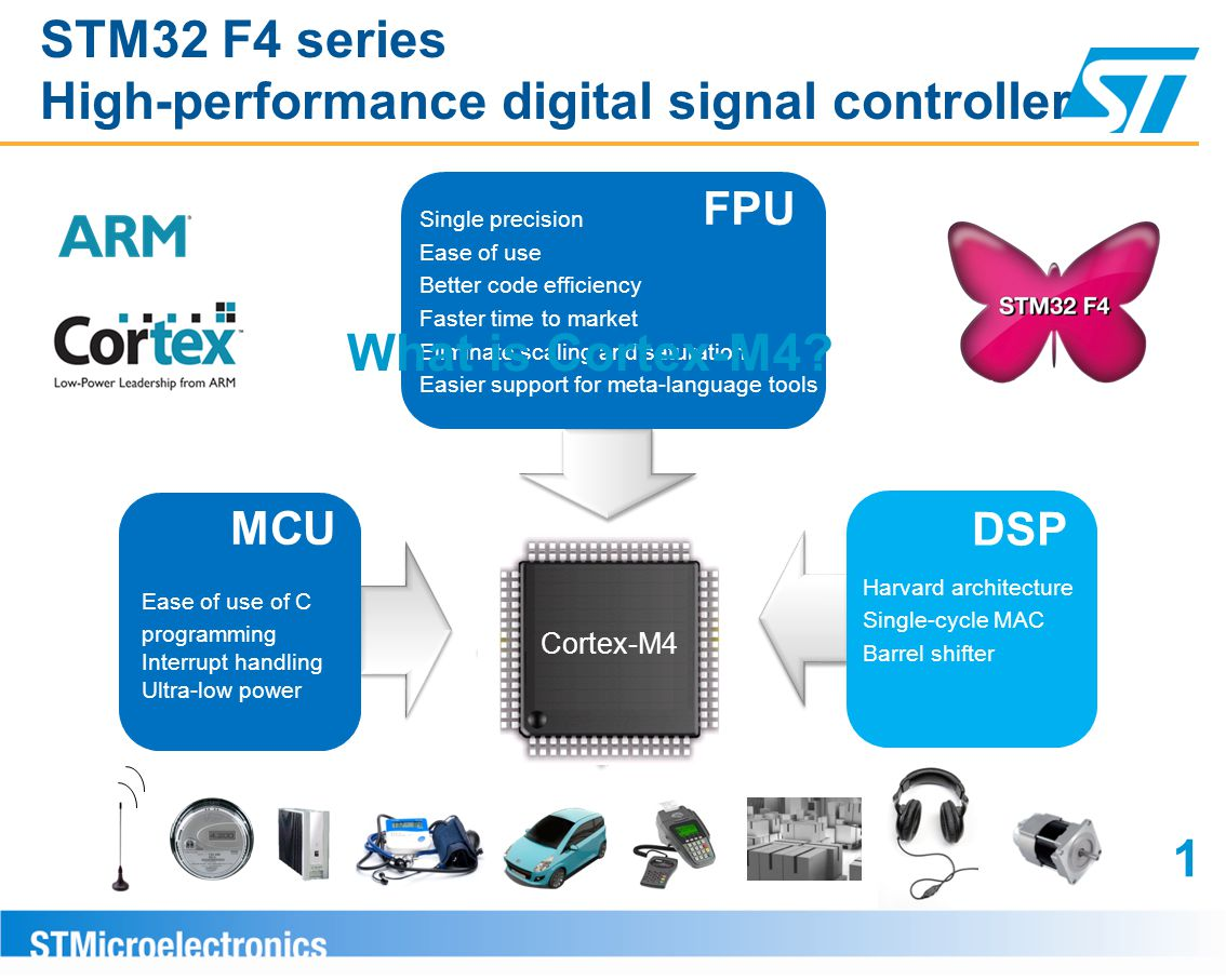 STM32 F4 series High-performance digital signal controller