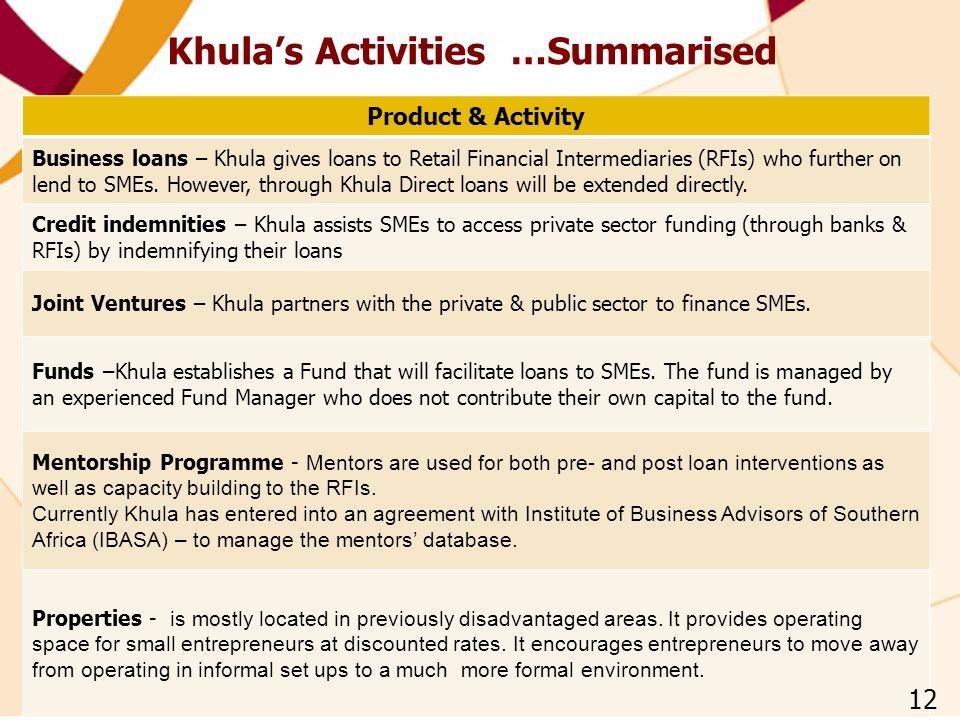 Khula's Activities …Summarised