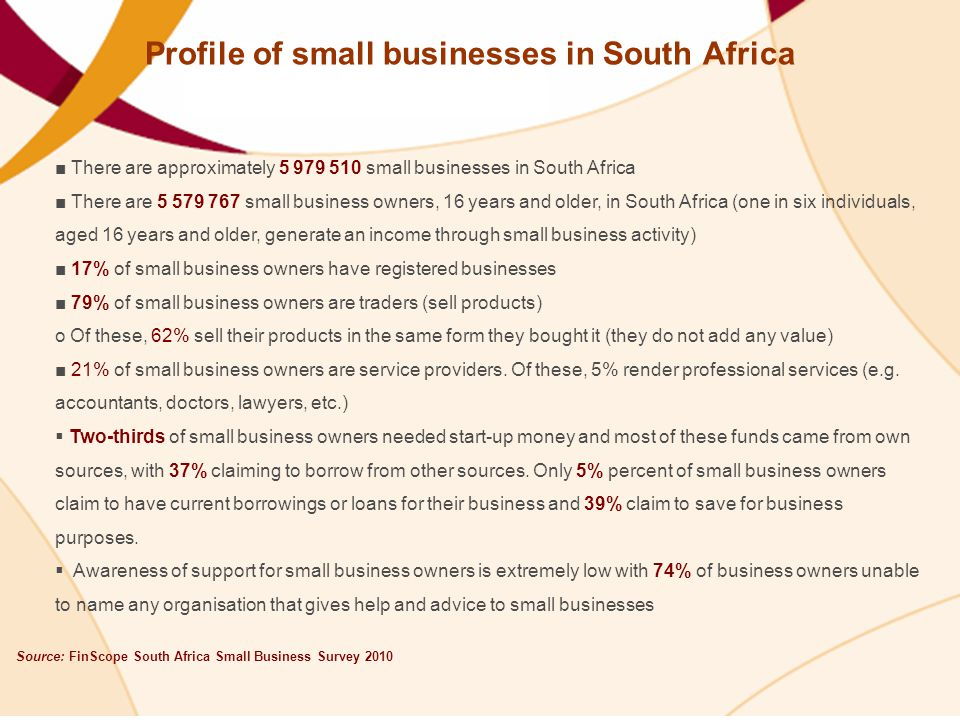Profile of small businesses in South Africa