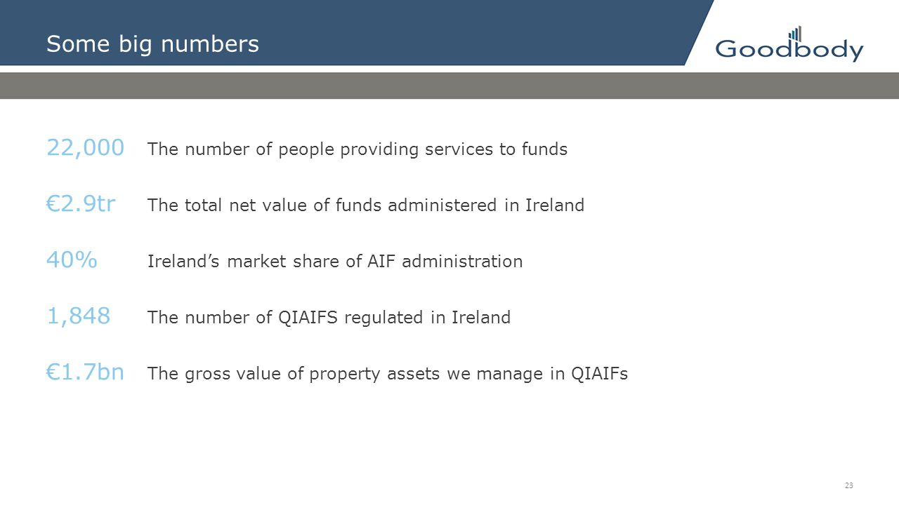 Some big numbers 22,000 The number of people providing services to funds. €2.9tr The total net value of funds administered in Ireland.