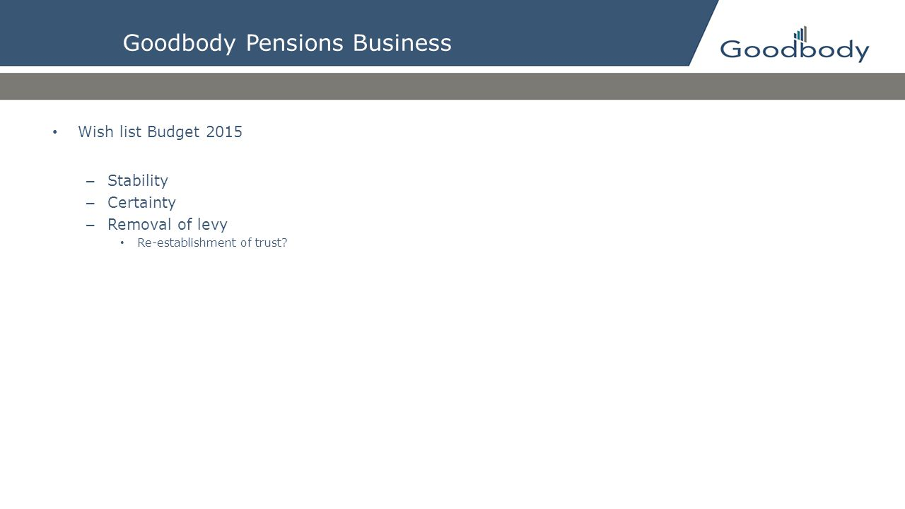 Goodbody Pensions Business