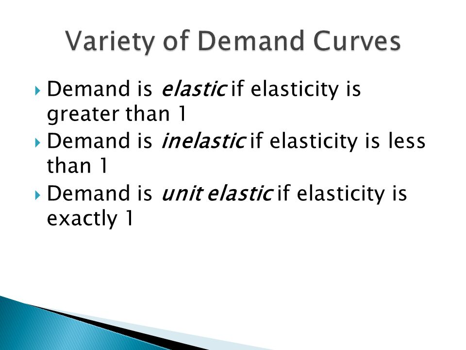 Variety of Demand Curves