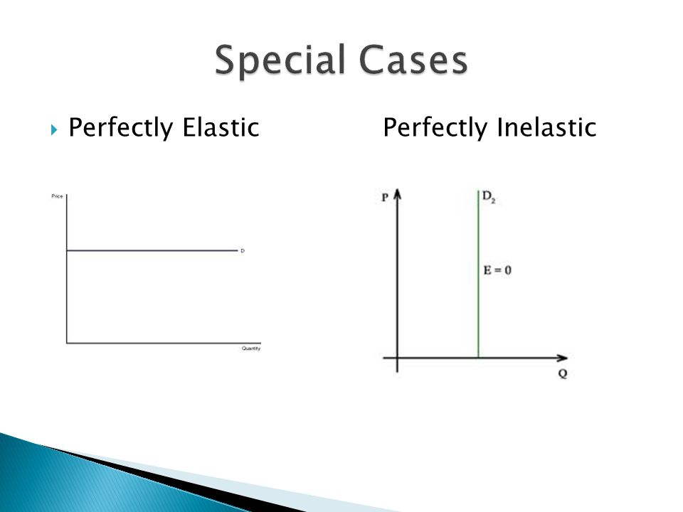 Special Cases Perfectly Elastic Perfectly Inelastic