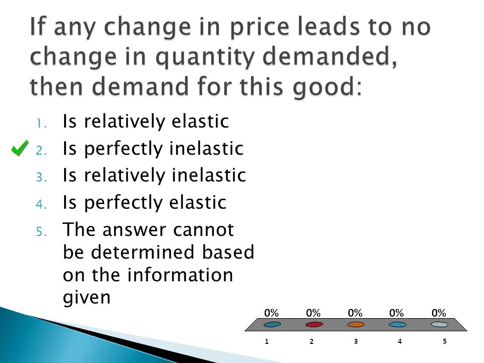 If any change in price leads to no change in quantity demanded, then demand for this good: