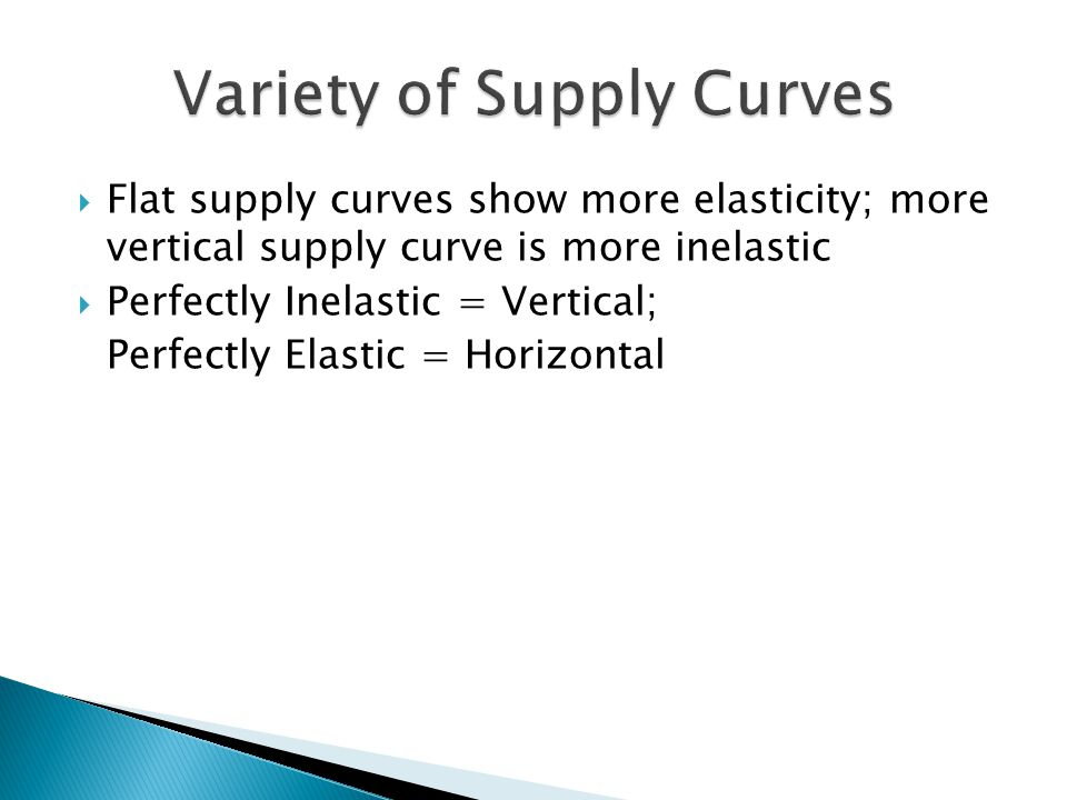 Variety of Supply Curves