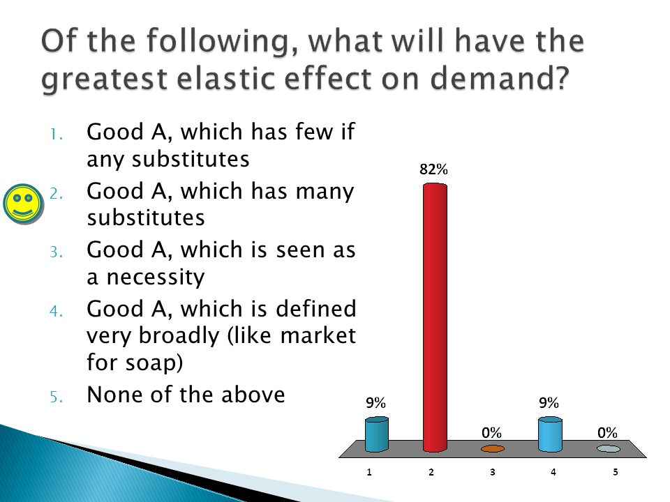 Of the following, what will have the greatest elastic effect on demand