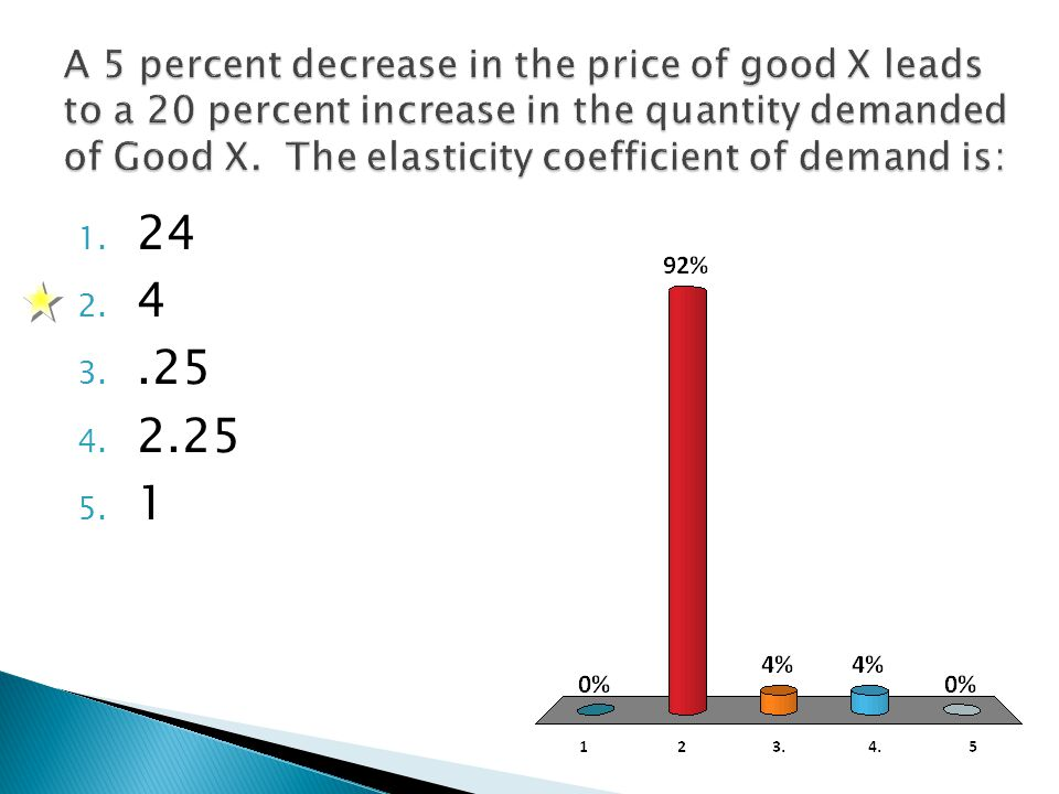 A 5 percent decrease in the price of good X leads to a 20 percent increase in the quantity demanded of Good X. The elasticity coefficient of demand is:
