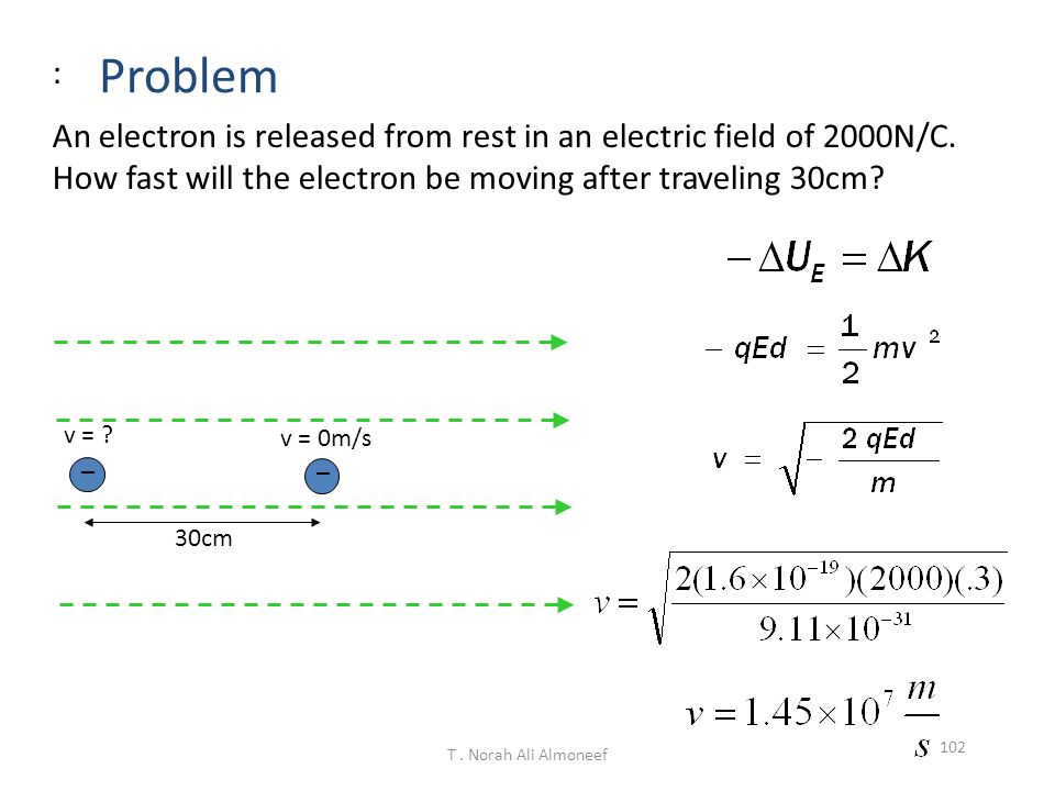 Problem : An electron is released from rest in an electric field of 2000N/C. How fast will the electron be moving after traveling 30cm