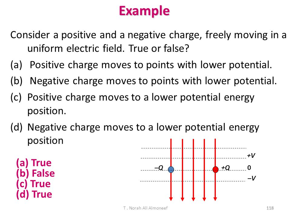 Example Consider a positive and a negative charge, freely moving in a uniform electric field. True or false