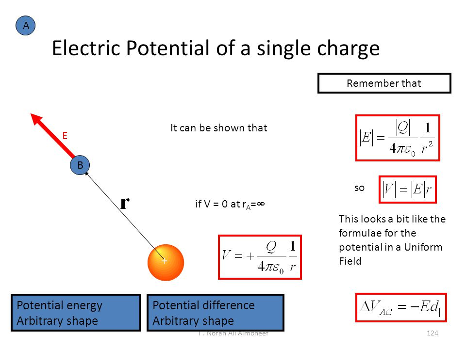 Electric Potential of a single charge