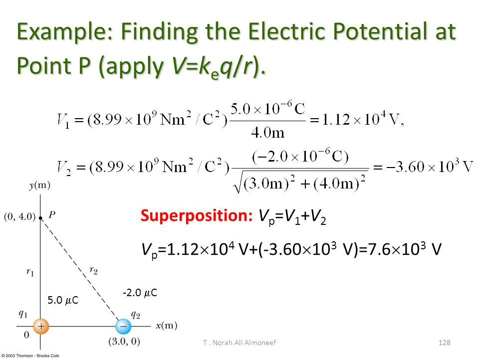 Example: Finding the Electric Potential at Point P (apply V=keq/r).