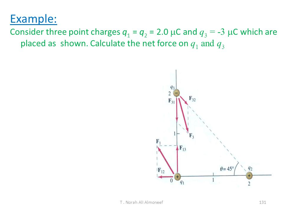 Example: Consider three point charges q1 = q2 = 2.0 C and q3 = -3 C which are placed as shown. Calculate the net force on q1 and q3.