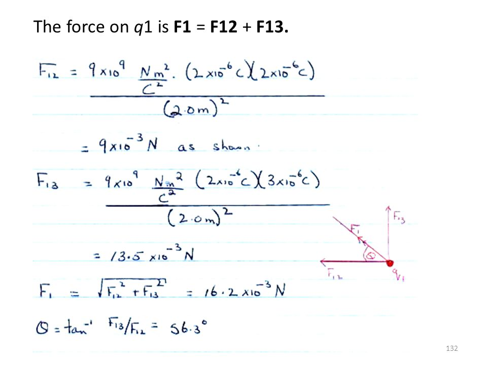 The force on q1 is F1 = F12 + F13. T . Norah Ali Almoneef